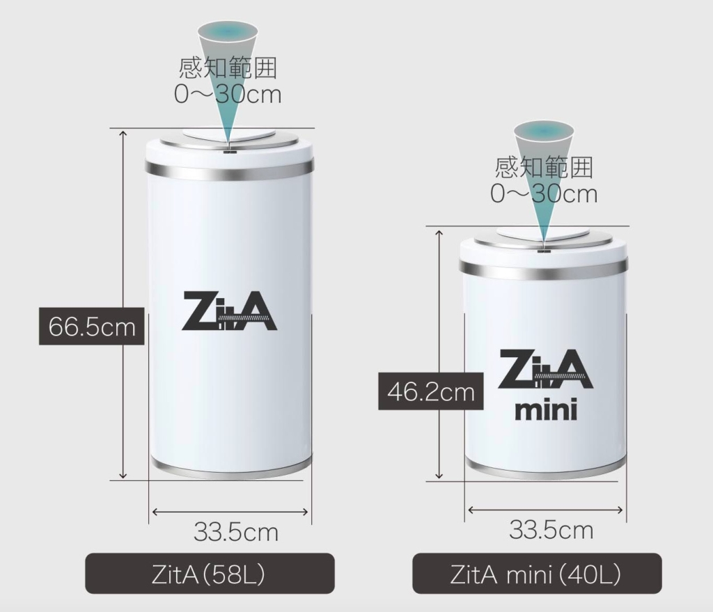 自動ゴミ箱ZITAサイズ